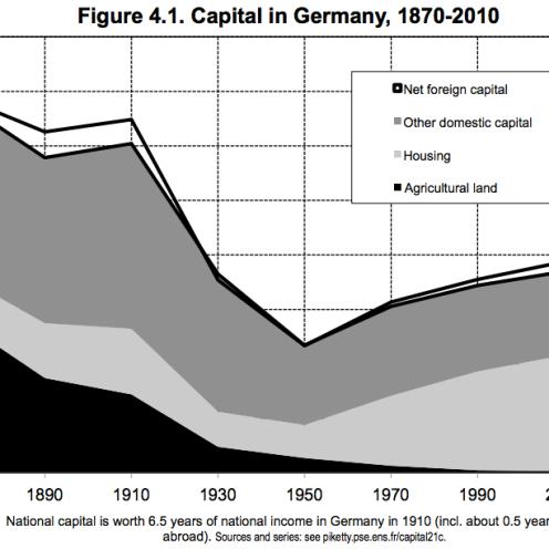 capital_in_germany