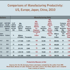 ManufacturingBIG