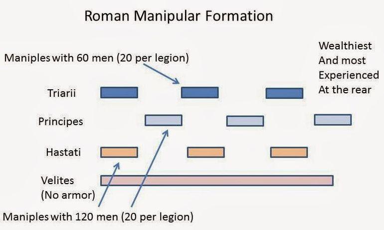 Animation_Roman_Maniple_Warfare_2