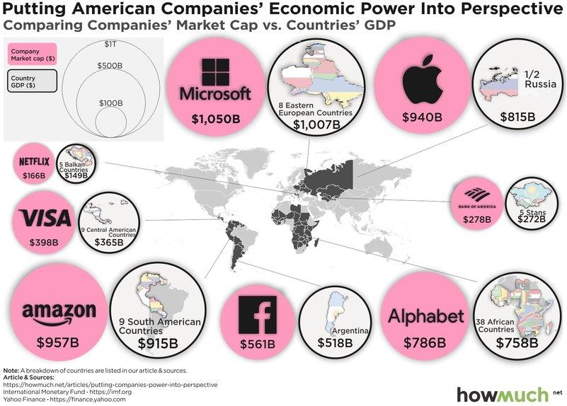 rsz_1companies-bigger-than-countries-6fd9.jpg