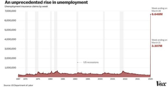 rsz_unemployment_chart_2_update